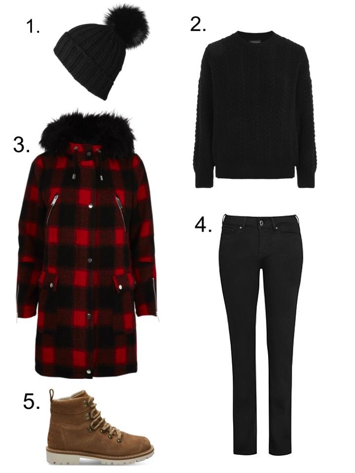 lumberjack check parka coat